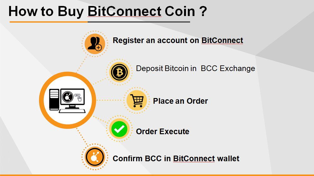 bitconnect coin supply
