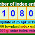 (Irish) Registry of Deeds Index Project: Latest update