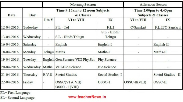 Ap sa 3 exams time table march 2017 summative assessment for 9th class time table