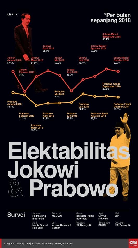 Survei Roy Morgan: Prabowo Kuasai Jawa Barat, Jakarta, Sumsel dan Lampung