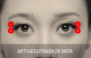 4 Arti Kedutan Ekor Mata menurut primbon
