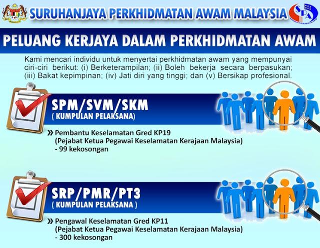 Peluang Kerjaya Dalam Sektor Kerajaan - Jawatan Kosong Pembantu Keselamatan Gred KP19 & Pengawal Keselamatan Gred KP11