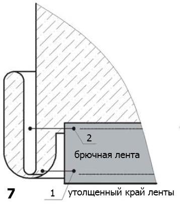 Обработка низа мужских брюк