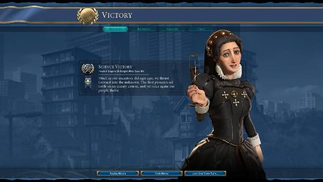 Civilization 6 PC Gameplay