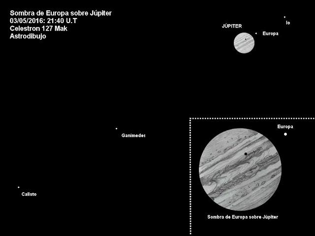 Astrodibujo sombra de Europa sobre Júpiter