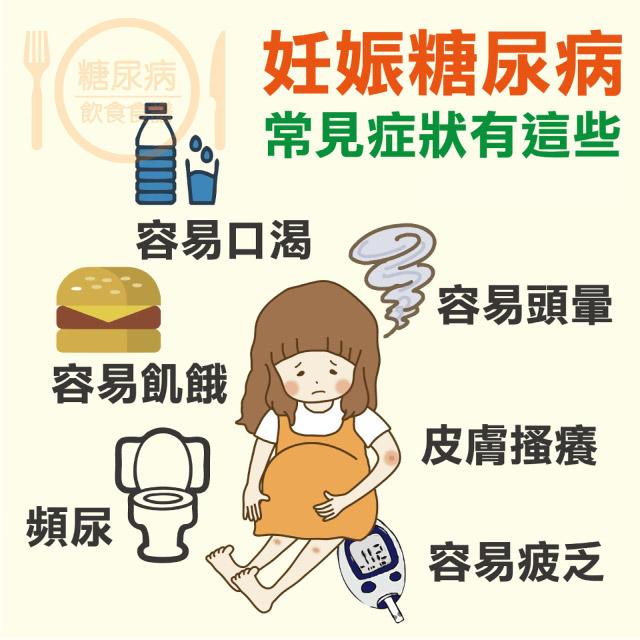 懷孕媽媽『妊娠糖尿病』的症狀