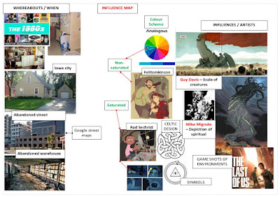 Pandora comic - Influence map