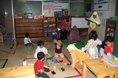 Tatacara LPJ Hibah PAUD 2013 Jawa Tengah