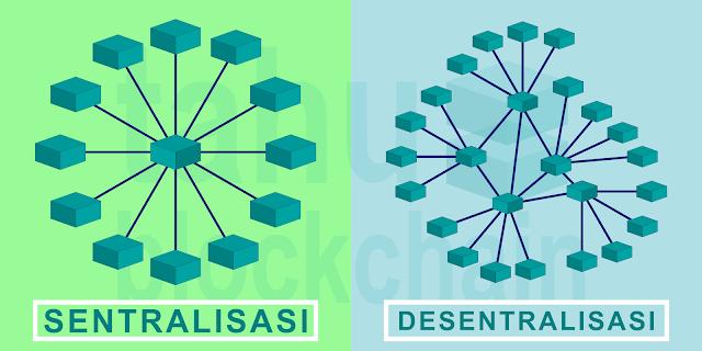 Image result for desentralisasi blockchain