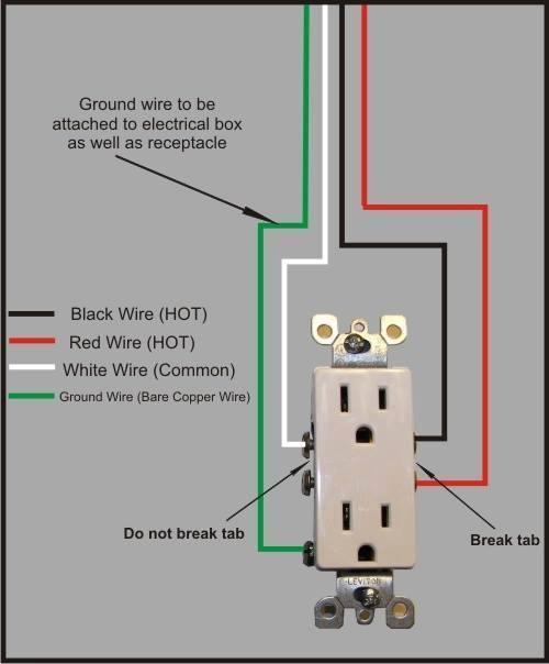 Electricity Wiring Basics