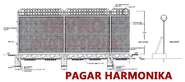 Siap Produksi Pagar Harmonika untuk Proyek Bandara.