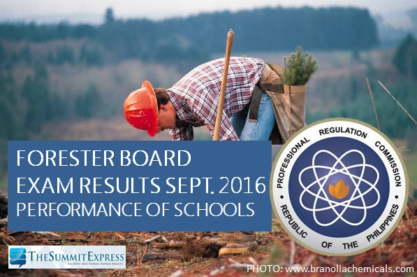 Top performing school, performance of schools Forester board exam September 2016