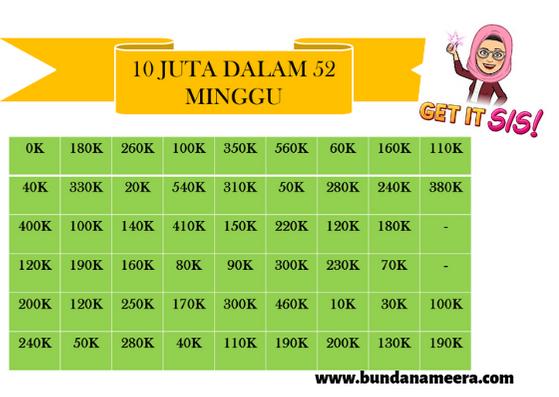 Tips nabung 52 minggu, Cara Mudah Dapat 10 Juta Dalam 1 tahun, menabung dapat 10 juta