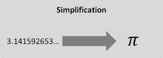Enterprise Architecture Models too simplistic