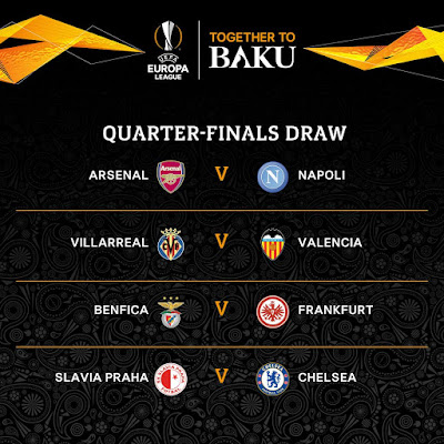 Europa League Q-Final/Semi Final Draw Arsenal