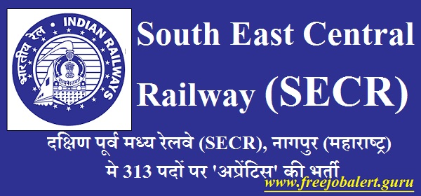 SECR Admit Card Download