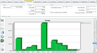 Mejoramos las búsquedas y la información gráfica de los artículos clientes y proveedores.