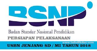 Penjelasan Kepala BSNP Terkait Permendikbud, Sosialisasi dan Kisi-kisi USBN Jenjang SD/MI Tahun 2018