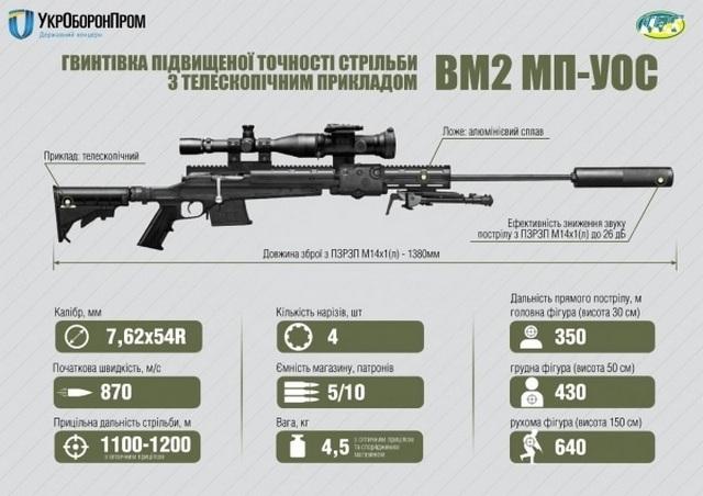 ВМ2 МП-УОС