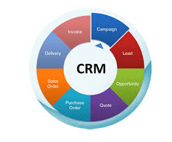 Client Management System