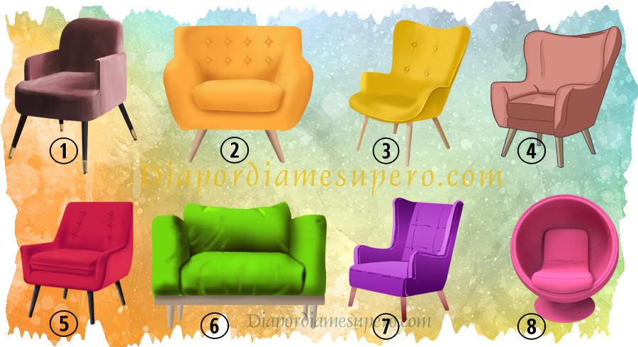 Test de las sillas