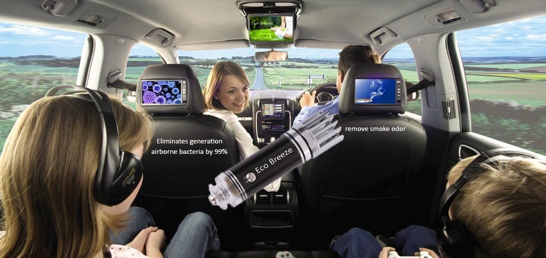 Best Car Purifier