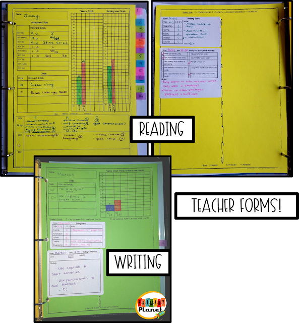 Organizing for reading and writing conferences!