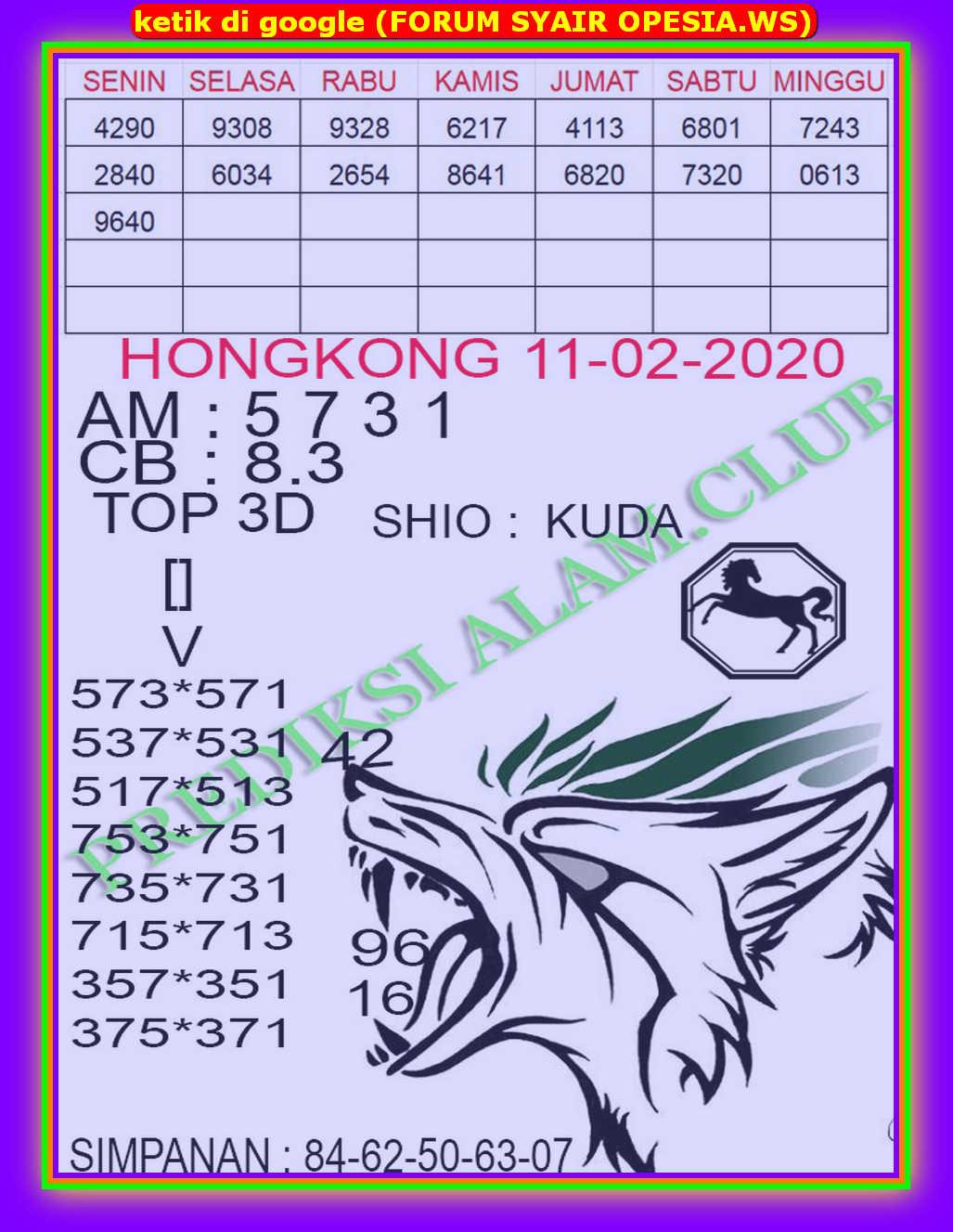 Kode syair Hongkong Selasa 11 Februari 2020 122