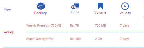 Zong Weekly Internet Offers