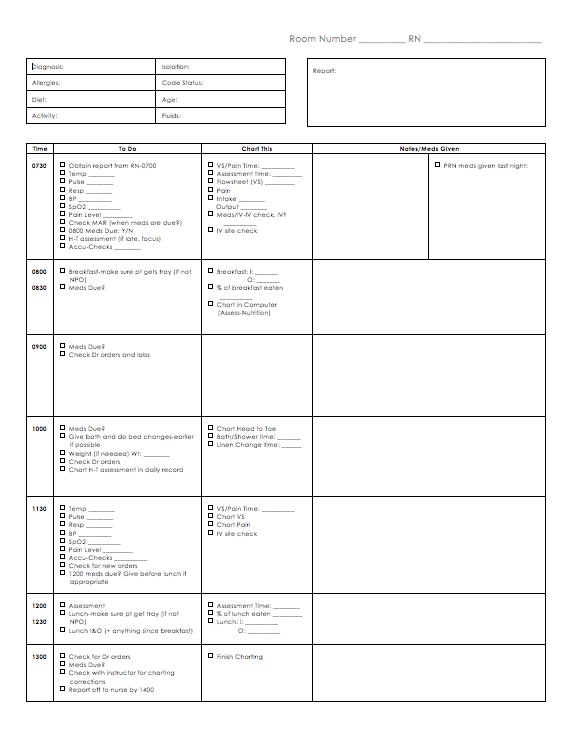 Nurse Aide Worksheets : Printable nursing shift report sheets myideasbedroom