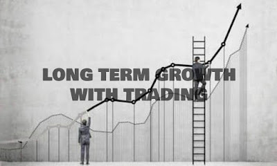 Long Term Growth With Trading, Long, Term, Growth, With, Trading, Benefits, Investing, Blog, Buying, Shares, Companies, Forex, Blog, Tips