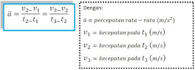 rumus atau persamaan percepatan rata-rata