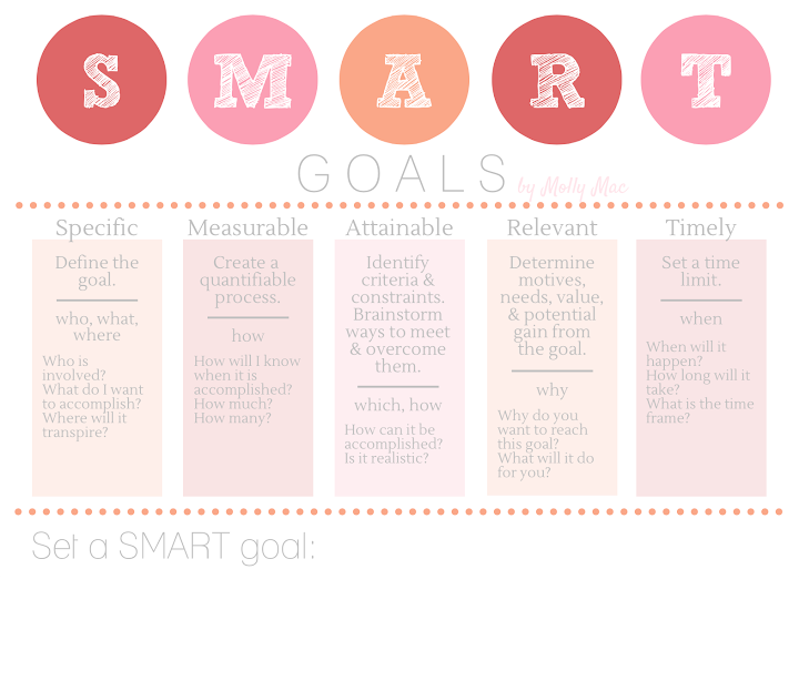 the process of setting personal goals and targets in order to achieve success How to help students set and reach their goals a plan to achieve these goals is essential in helping or personal goals in order to help.