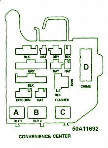 proa fuse box chevy truck v8 convenience center 1995 diagram. Black Bedroom Furniture Sets. Home Design Ideas