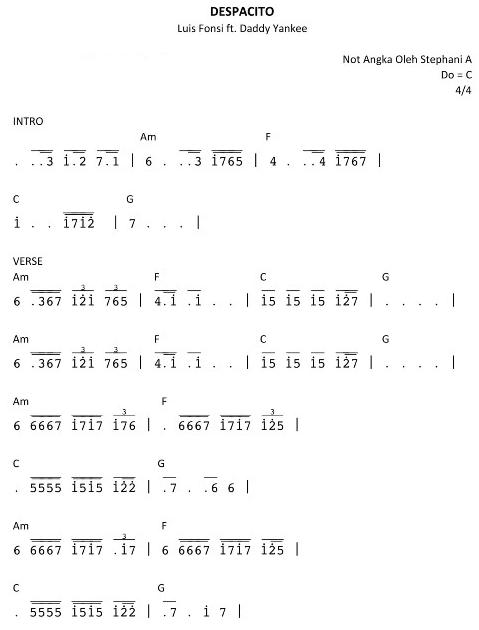 Not Angka dan Lirik Lagu Despacito dari Luis Fonsi