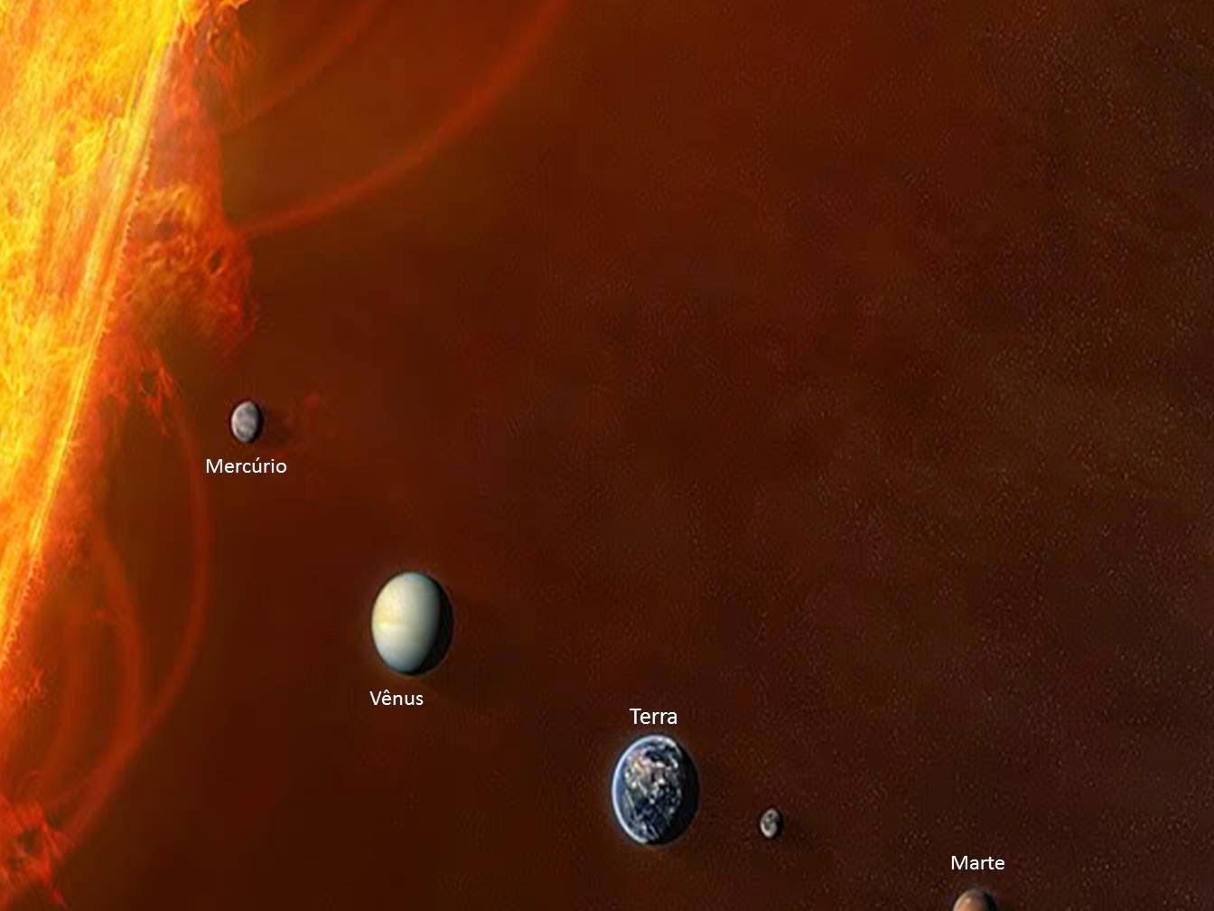 O Sistema Solar - Parte 4: Vênus, o planeta de fogo