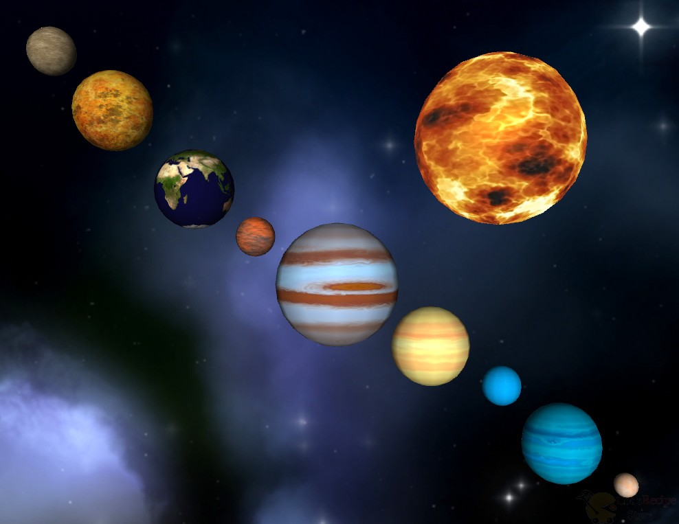 solar system pictures - 988×763