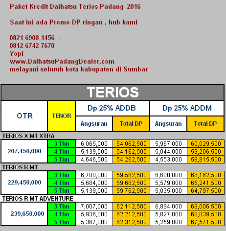 kredit daihatsu terios padang 2016 paket