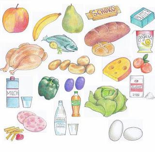 Beslenme-Diyet