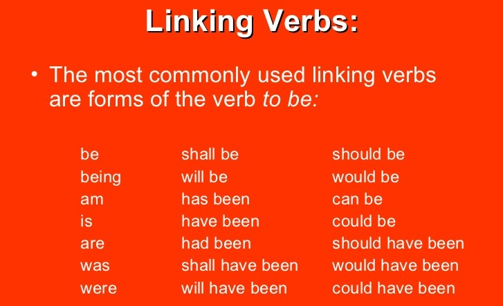 What are linking verbs? - English Grammar A To Z