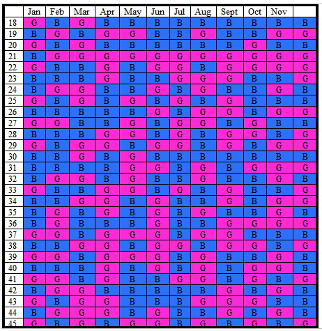 Chinese Calendar Boy Or Girl Ancient Chinese Gender Chart Girl Or Boy The Spruce Calendar Template 2013