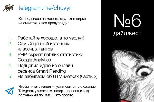 Пример дайджеста постов в канале Telegram для соцсетей