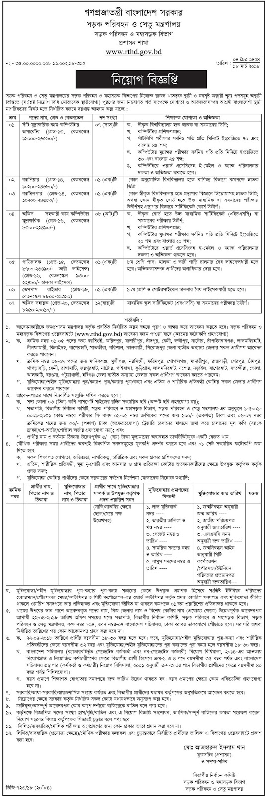 Road Transport And Highways Division (RTHD) Job Circular 2018