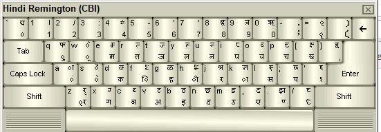 various Hindi Devanagri Keyboards and Fonts | Rajbhasha net