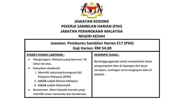 Jawatan Kosong di Jabatan Perangkaan Negeri Kedah