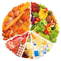 Tips y consejos de nutricion