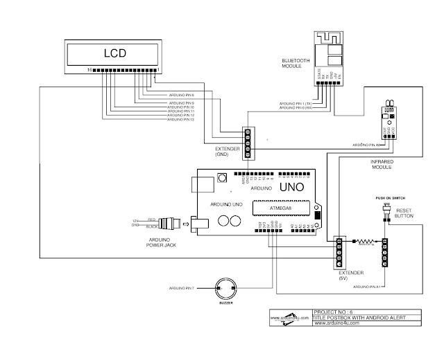 Projek Elektronik Arduino4u.com: 6.Postbox with android