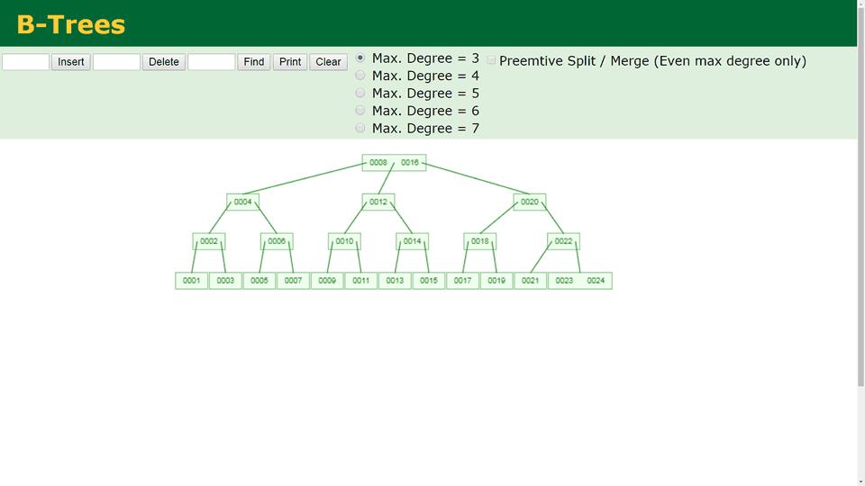 Exemplo de árvore B