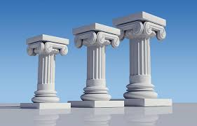 3 columns of success The Next Generation of Advancement in Success Movement, The 3 pillars of success model  The Next Great Advancement in Success Movement,