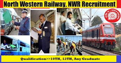 North Western Railway Recruitment 2018 - Indian Railway-www.bengalstudent.in